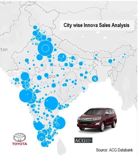 City wise Innova Sales