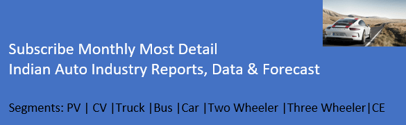 Yearly Indian Automotive Reports and Data