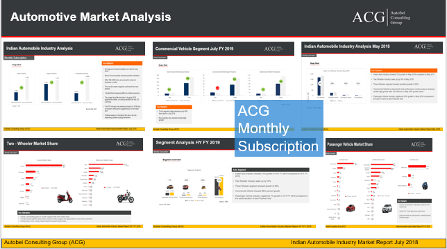 Indian Automotive Annual Subscription Research report Analysis