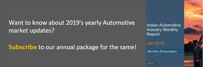 Indian Automotive Yearly Market report subscription